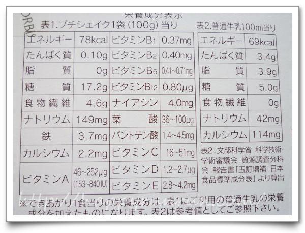 w600_diet127